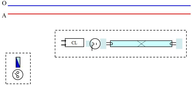 Xác định vị trí các thiết bị điện trên bảng điện