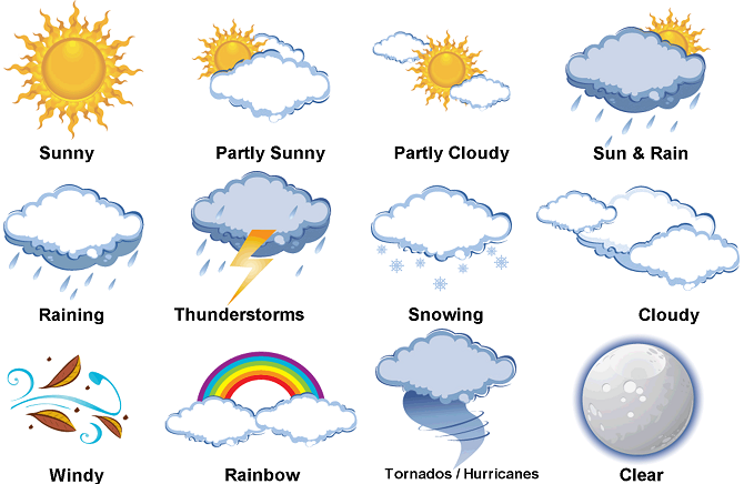 English vocabulary about weather