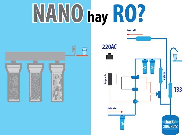 Ưu-nhược điểm của từng loại máy lọc nước