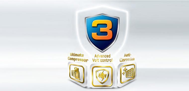 Bộ 3 bảo vệ tăng cường trên máy lạnh Samsung