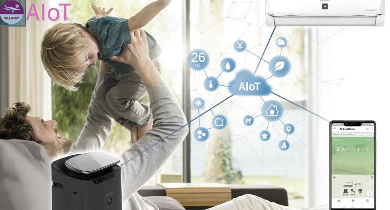 Công nghệ AIoT là gì?