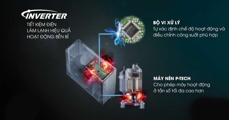 P-Tech Inverter