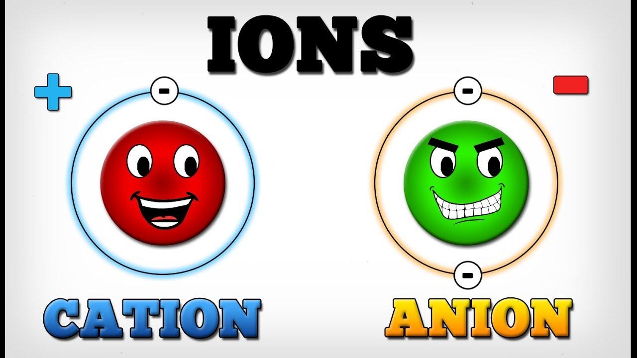 ion âm và ion dương