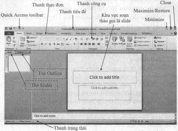 Màn hình làm viêc của PowerPoint